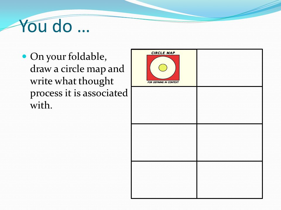 You do … On your foldable, draw a circle map and write what thought process it is associated with.