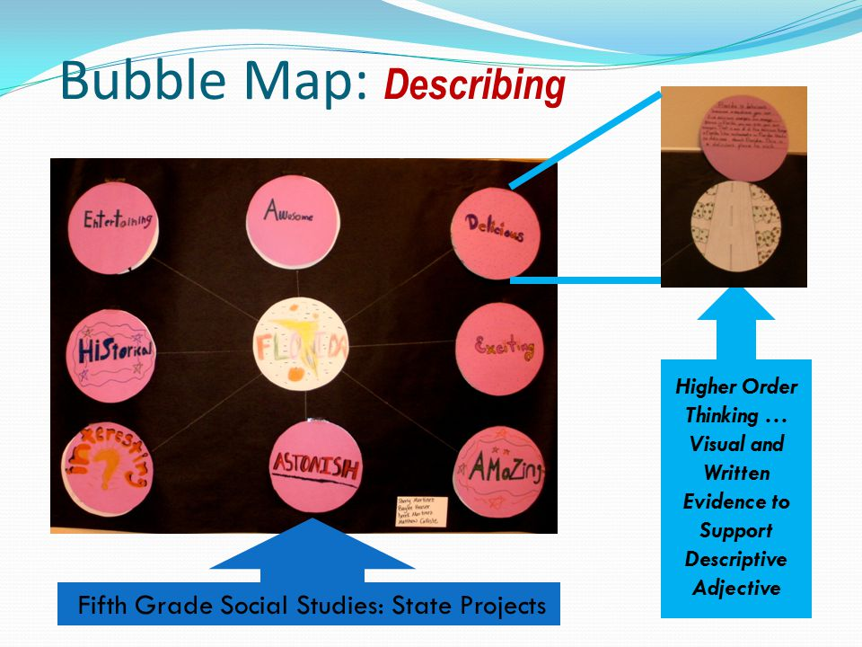 Bubble Map: Describing