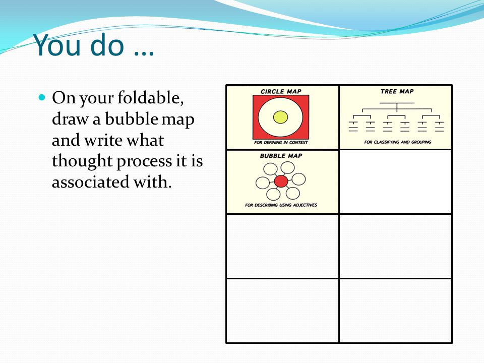 You do … On your foldable, draw a bubble map and write what thought process it is associated with.