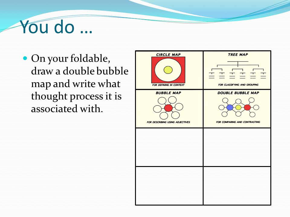 You do … On your foldable, draw a double bubble map and write what thought process it is associated with.