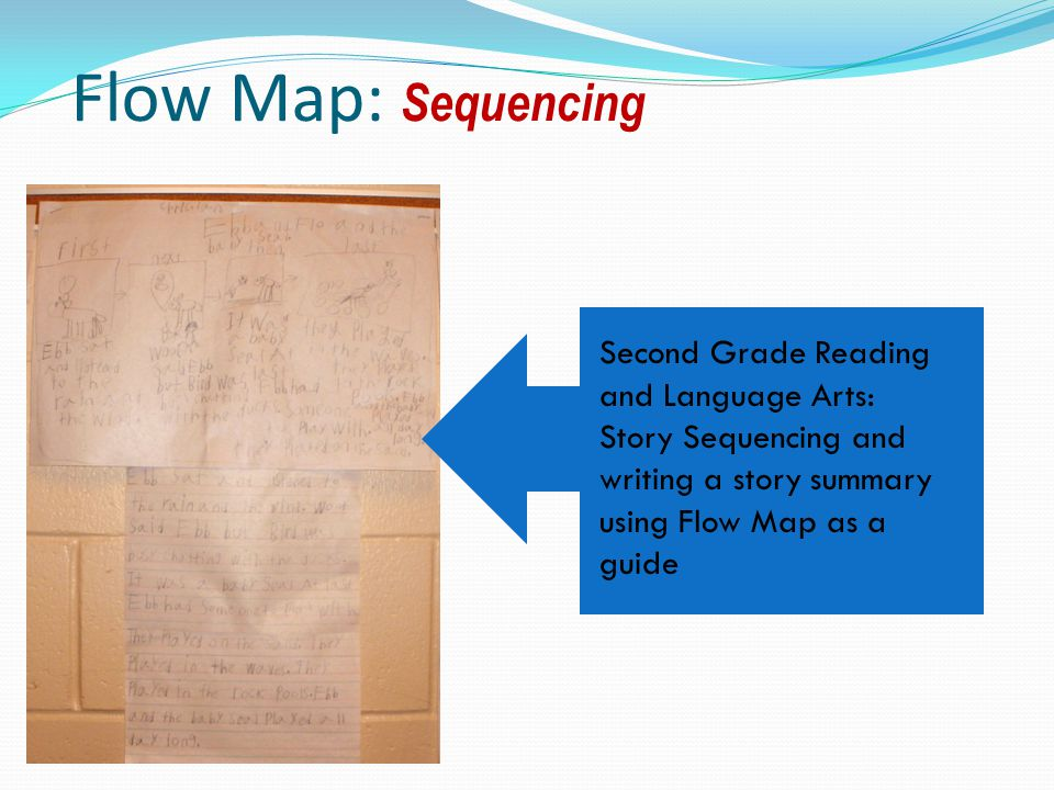 Flow Map: Sequencing Second Grade Reading and Language Arts: