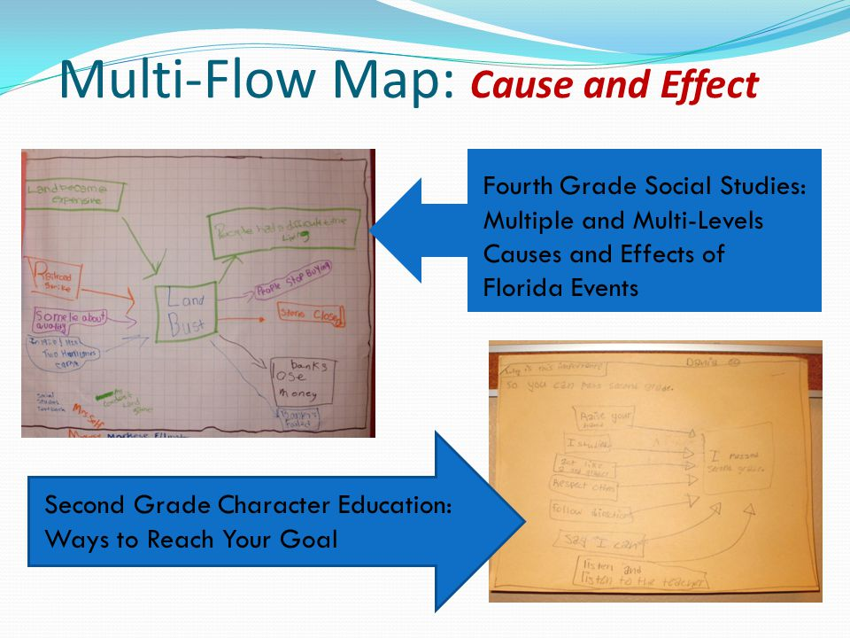 Multi-Flow Map: Cause and Effect