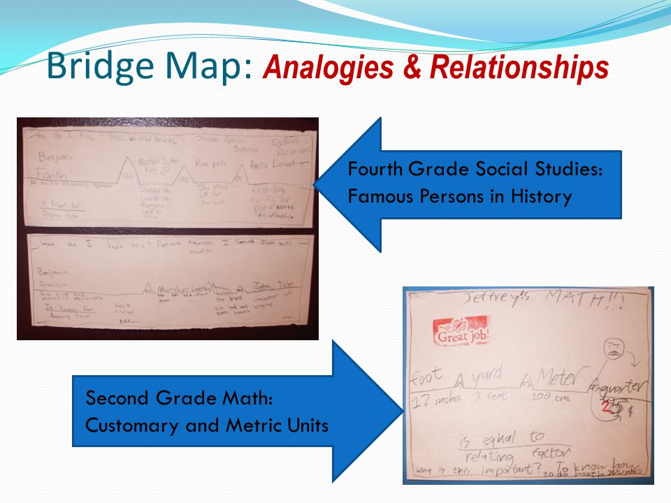 Bridge Map: Analogies & Relationships