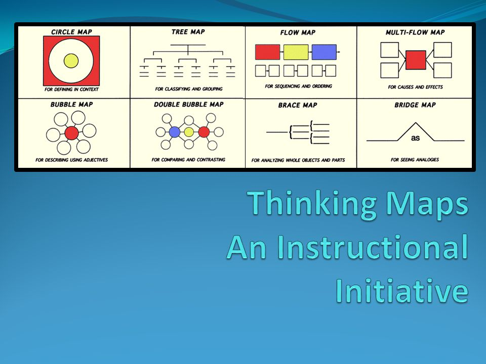 Thinking Maps An Instructional Initiative