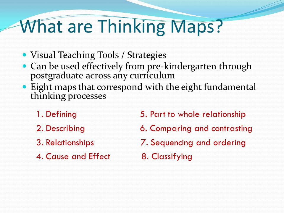 What are Thinking Maps Visual Teaching Tools / Strategies