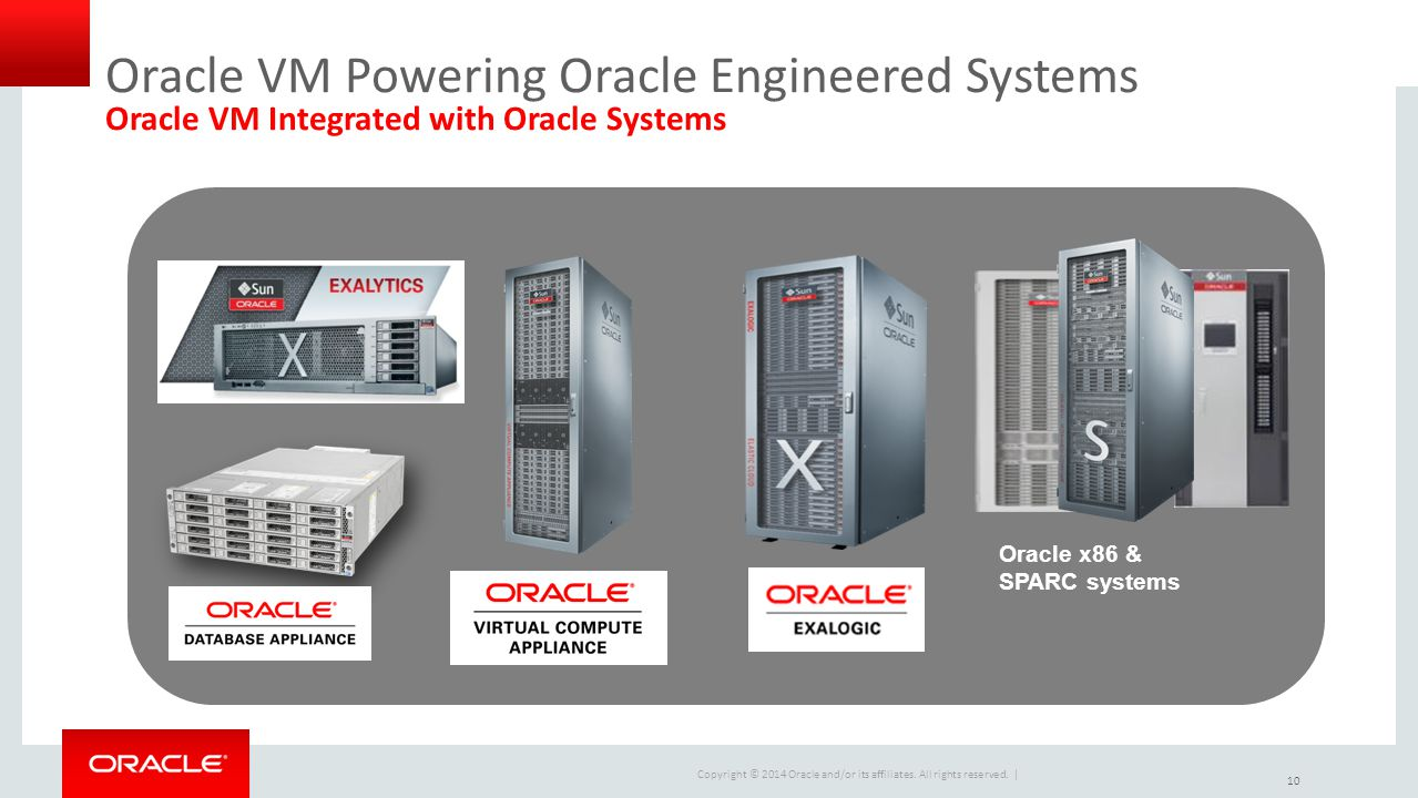 Oracle VM Powering Oracle Engineered Systems Oracle VM Integrated with Oracle Systems