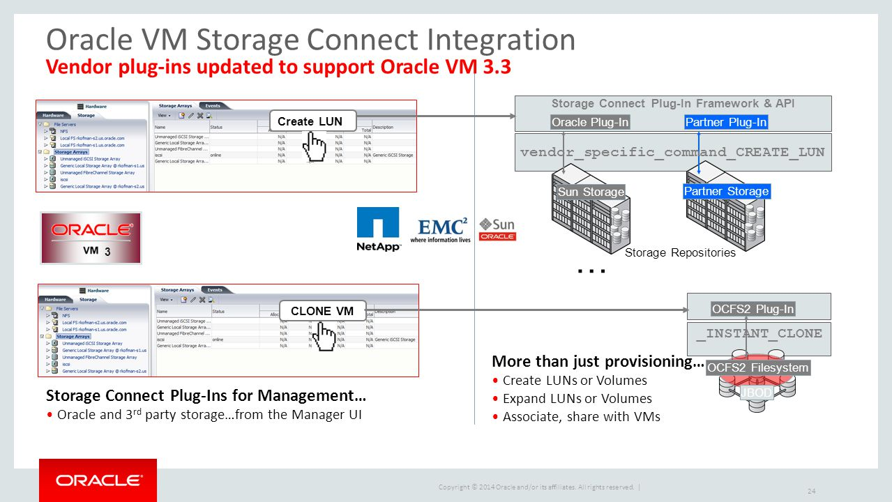 Oracle VM Storage Connect Integration Vendor plug-ins updated to support Oracle VM 3.3