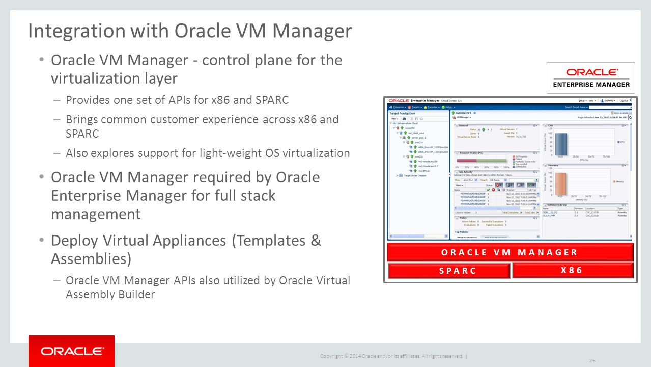 Integration with Oracle VM Manager