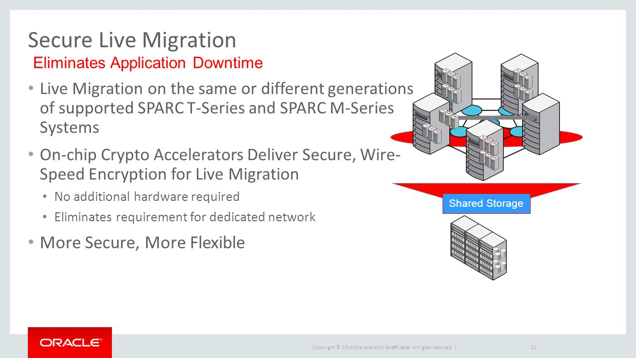 Secure Live Migration More Secure, More Flexible