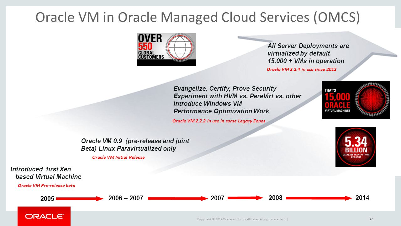 Oracle VM in Oracle Managed Cloud Services (OMCS)
