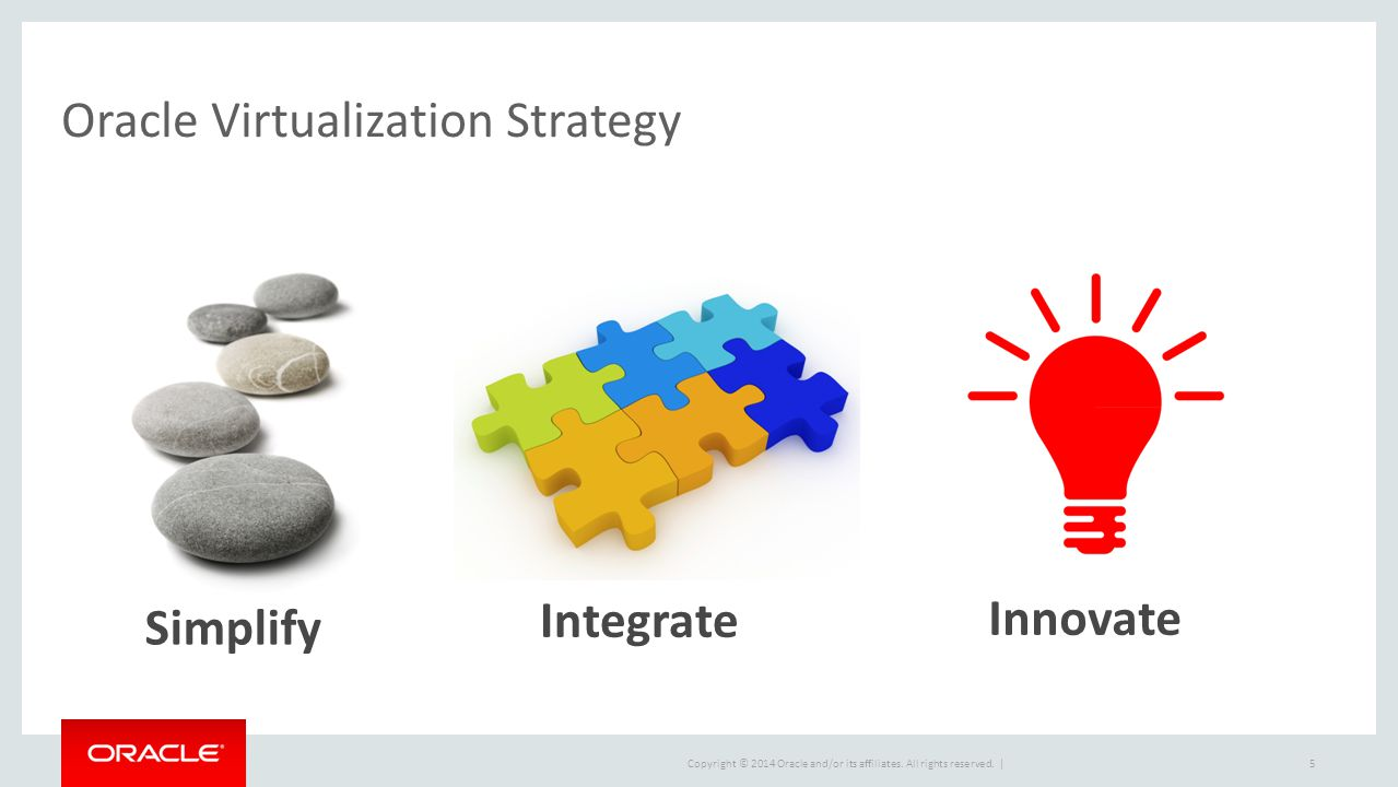 Oracle Virtualization Strategy