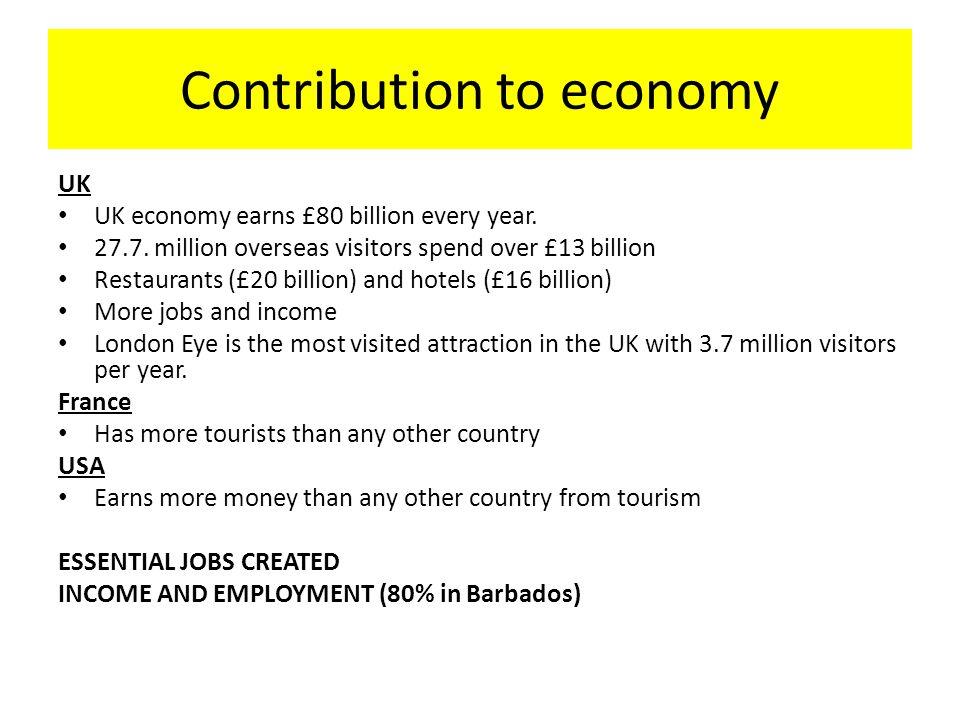 Contribution to economy