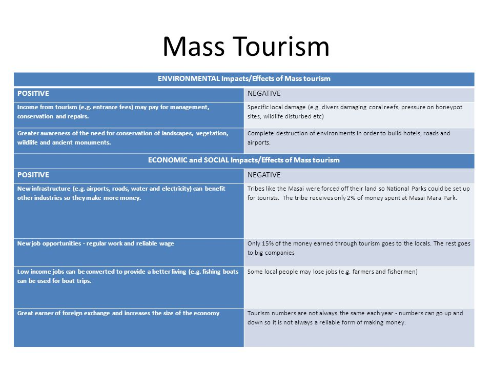 Mass Tourism ENVIRONMENTAL Impacts/Effects of Mass tourism POSITIVE