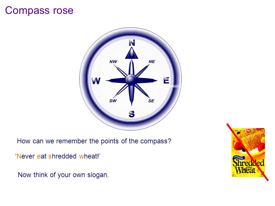 Compass rose How can we remember the points of the compass
