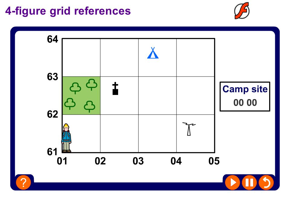 4-figure grid references