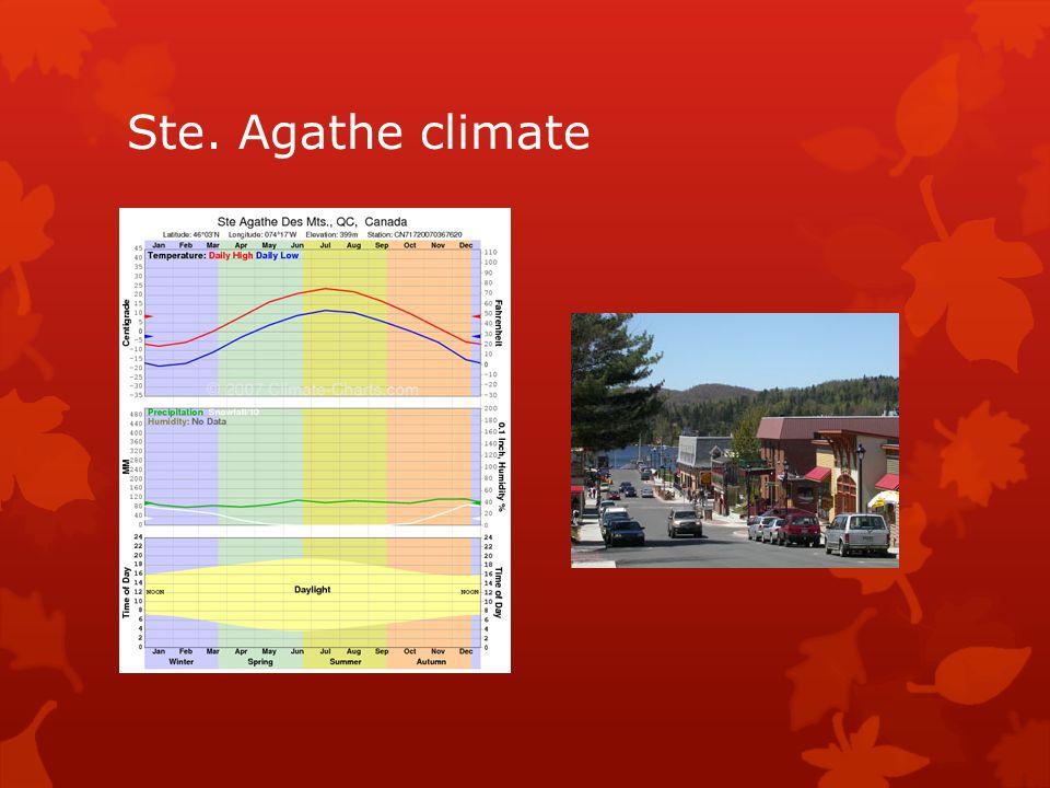 Ste. Agathe climate