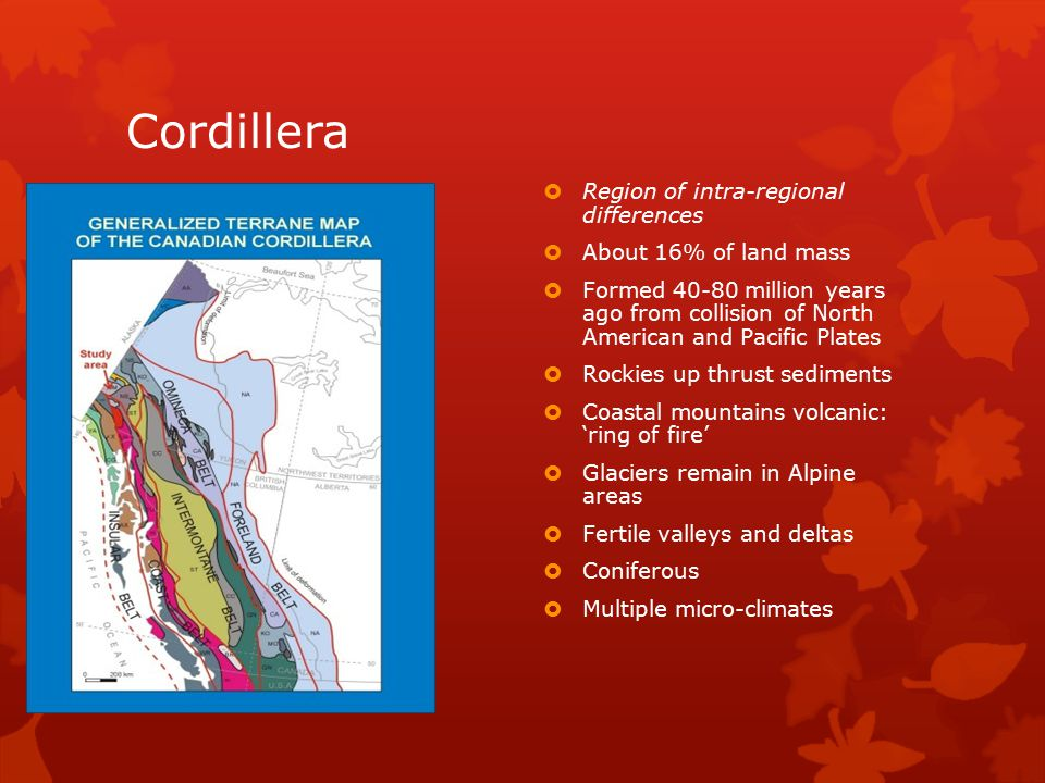 Cordillera Region of intra-regional differences About 16% of land mass