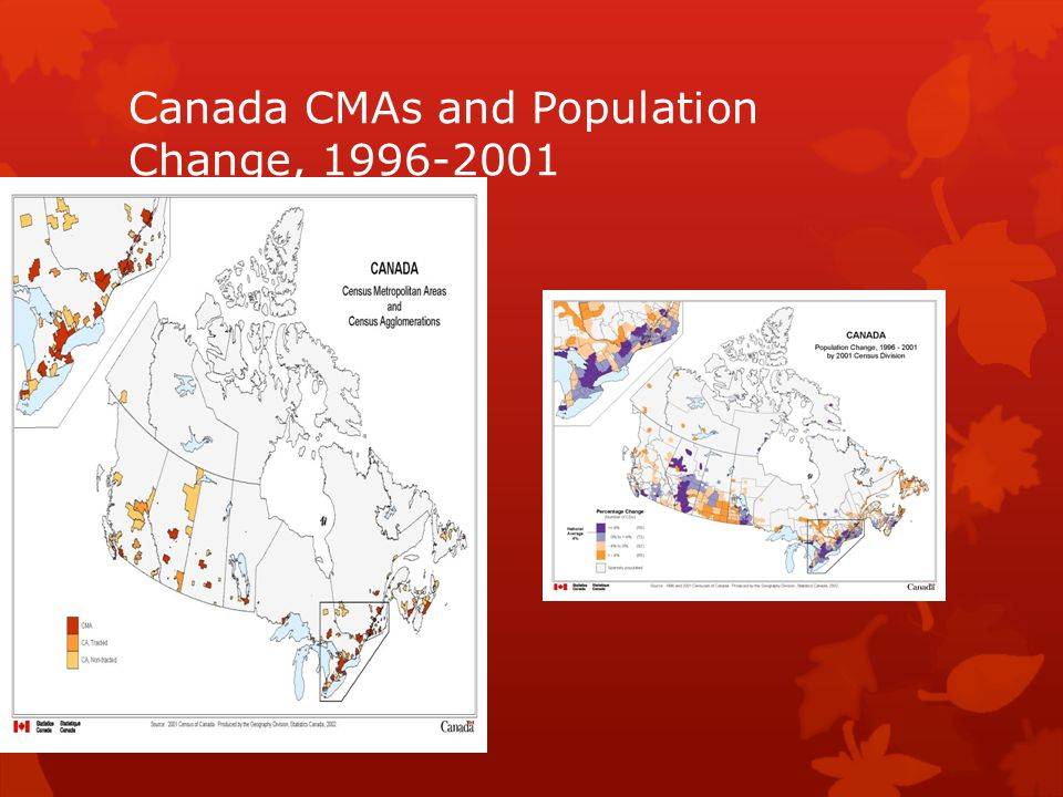 Canada CMAs and Population Change, 1996-2001