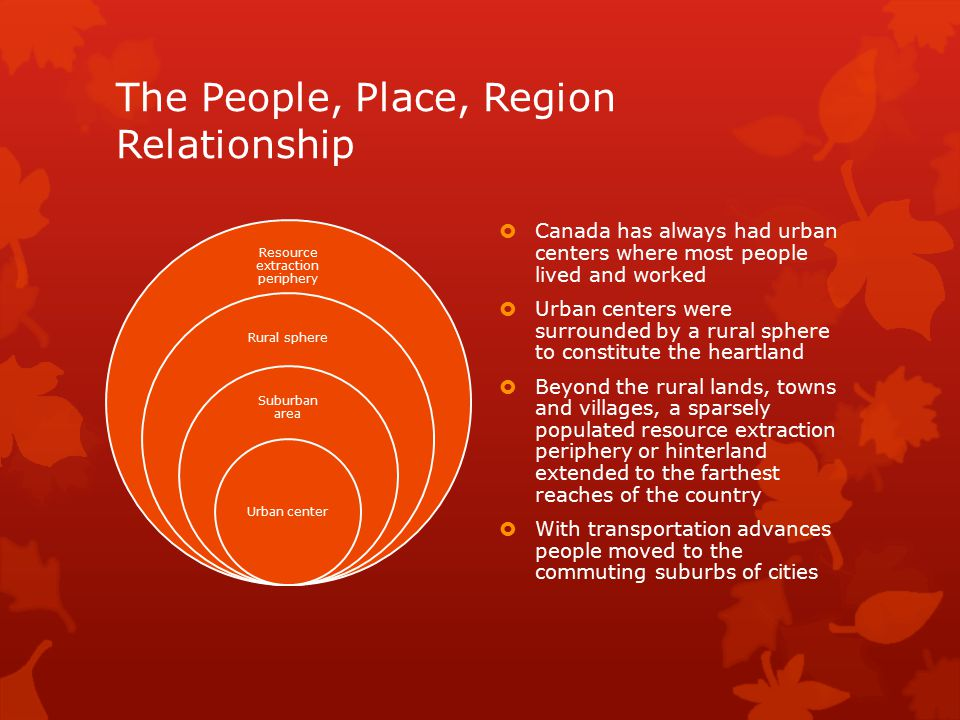 The People, Place, Region Relationship