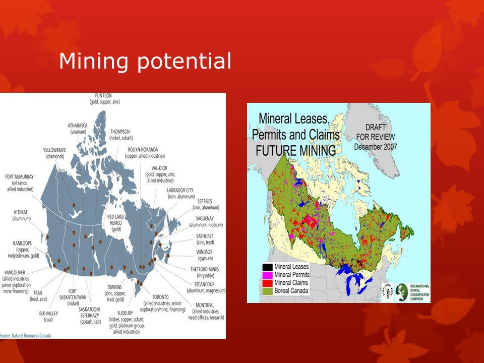 Mining potential