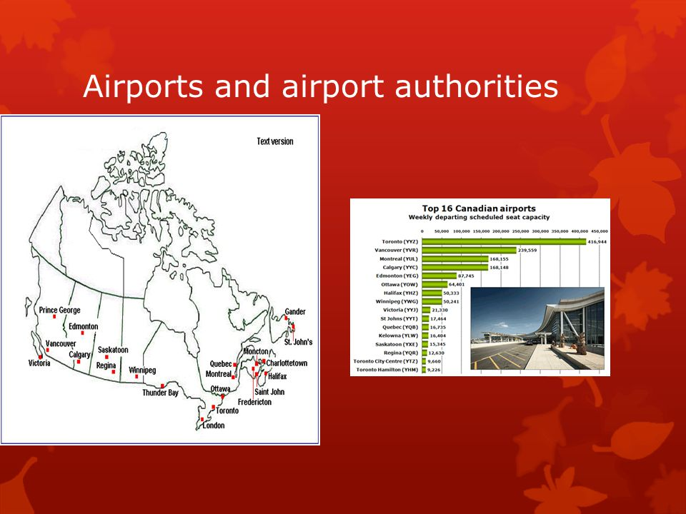 Airports and airport authorities