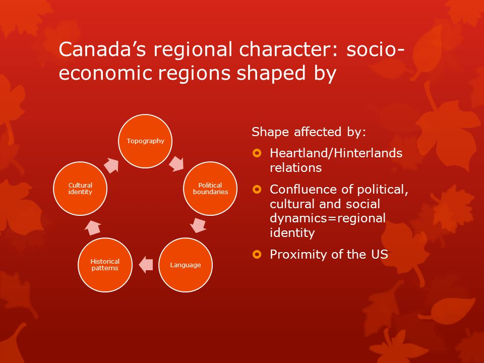 Canada's regional character: socio-economic regions shaped by