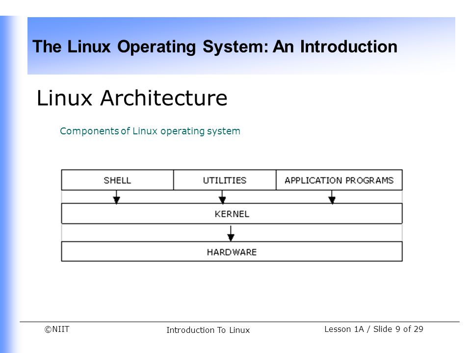 Linux Architecture Components of Linux operating system