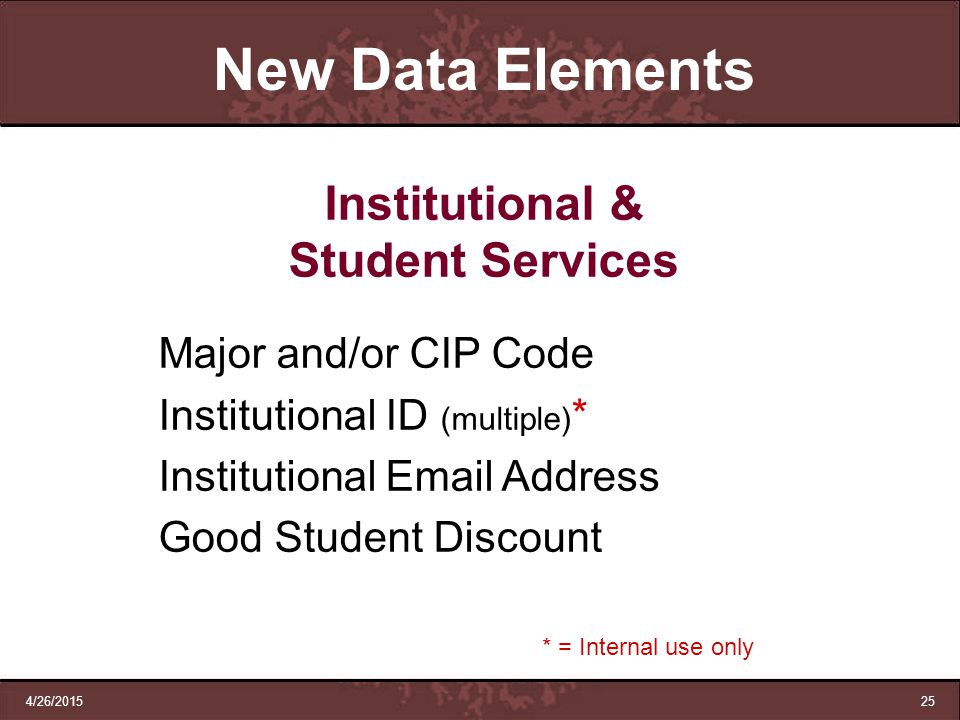New Data Elements Institutional & Student Services
