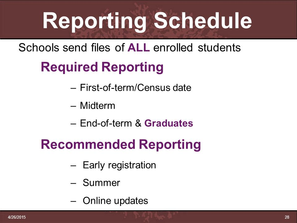 Reporting Schedule Required Reporting Recommended Reporting