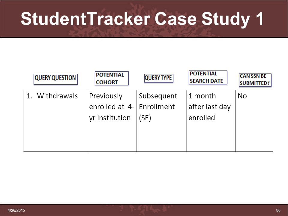 StudentTracker Case Study 1