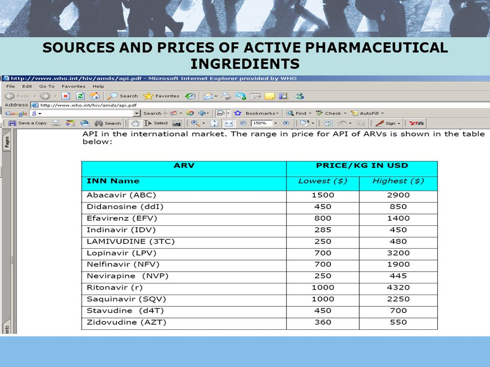 SOURCES AND PRICES OF ACTIVE PHARMACEUTICAL INGREDIENTS