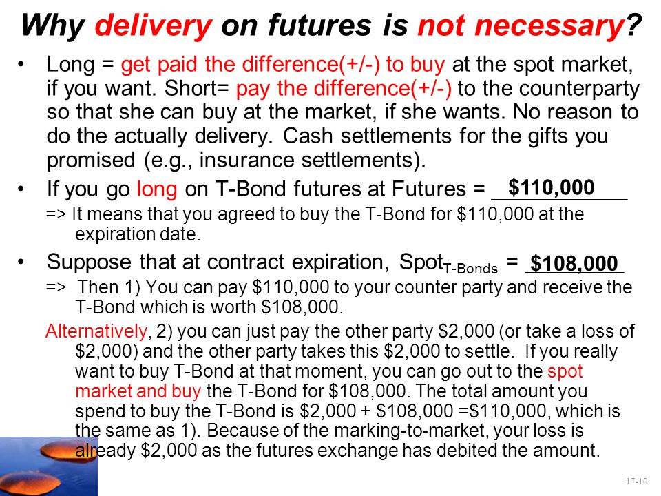 Why delivery on futures is not necessary