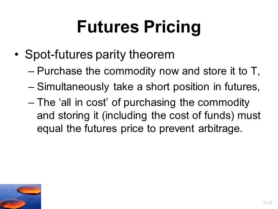 Futures Pricing Spot-futures parity theorem