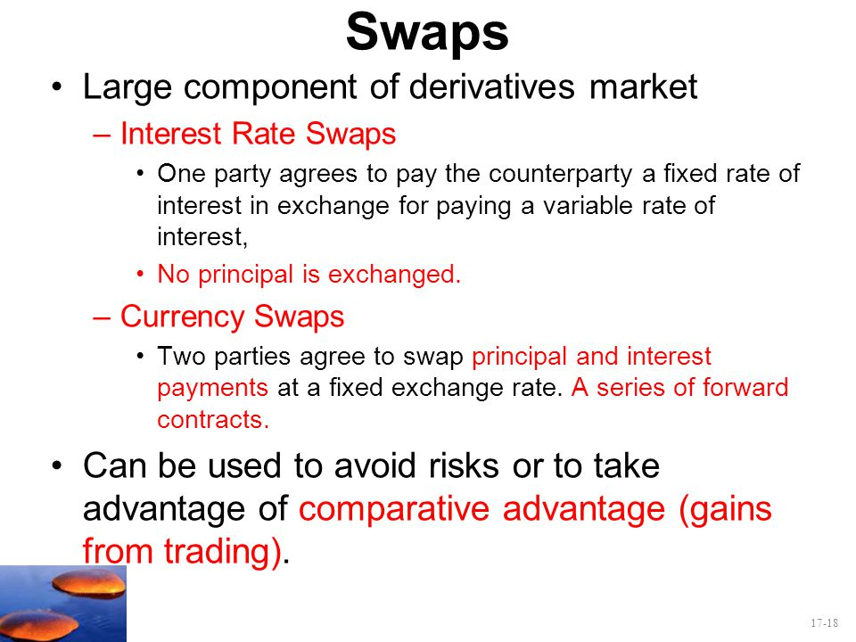 Swaps Large component of derivatives market