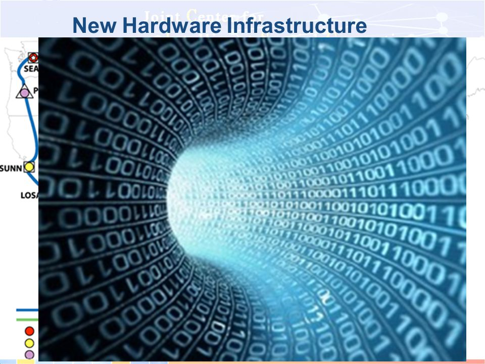 New Hardware Infrastructure