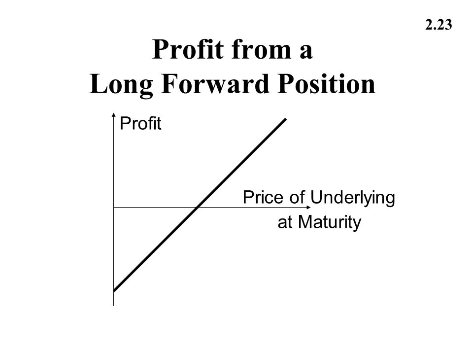 Profit from a Long Forward Position