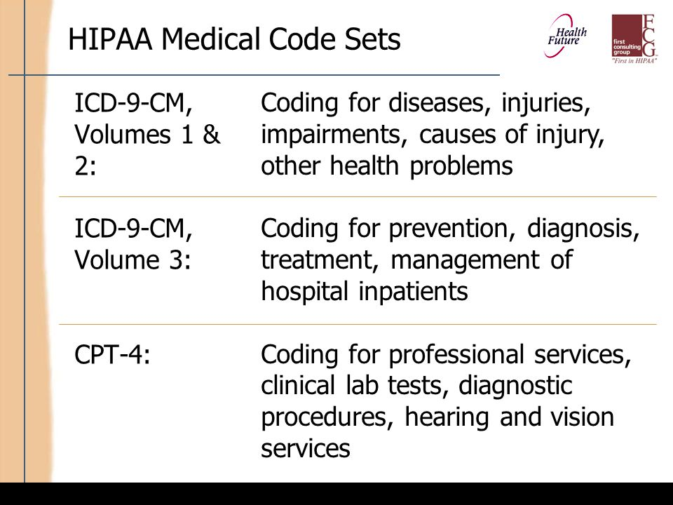 HIPAA Medical Code Sets (cont'd)