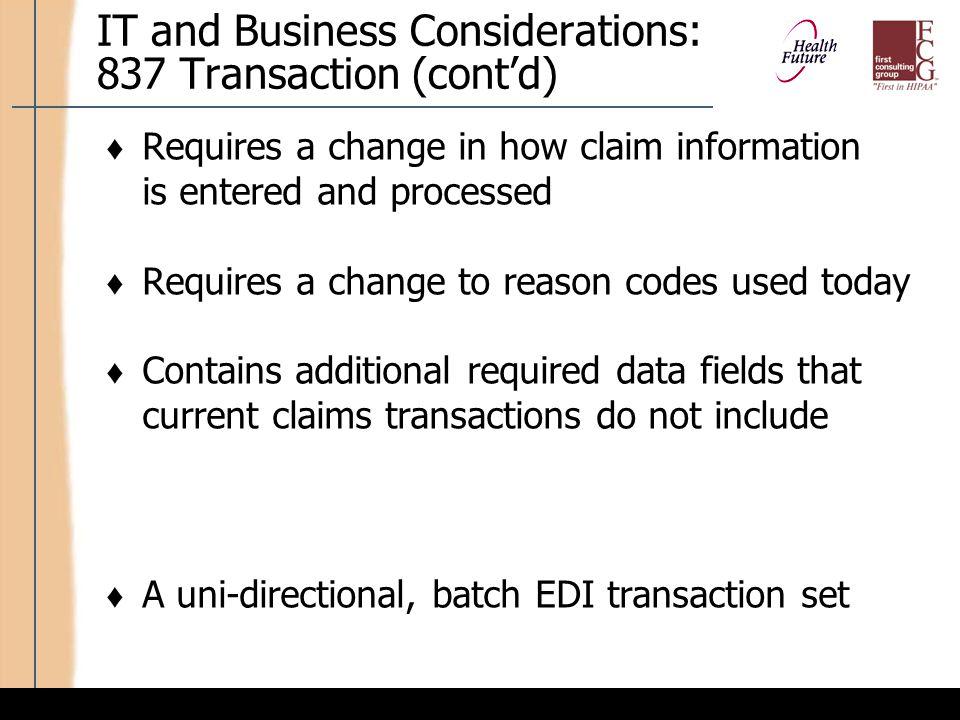 835: Remittance Transaction