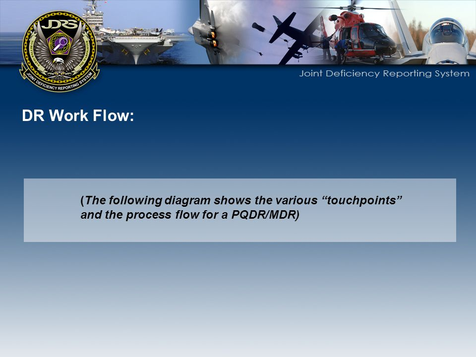 DR Work Flow: (The following diagram shows the various touchpoints and the process flow for a PQDR/MDR)