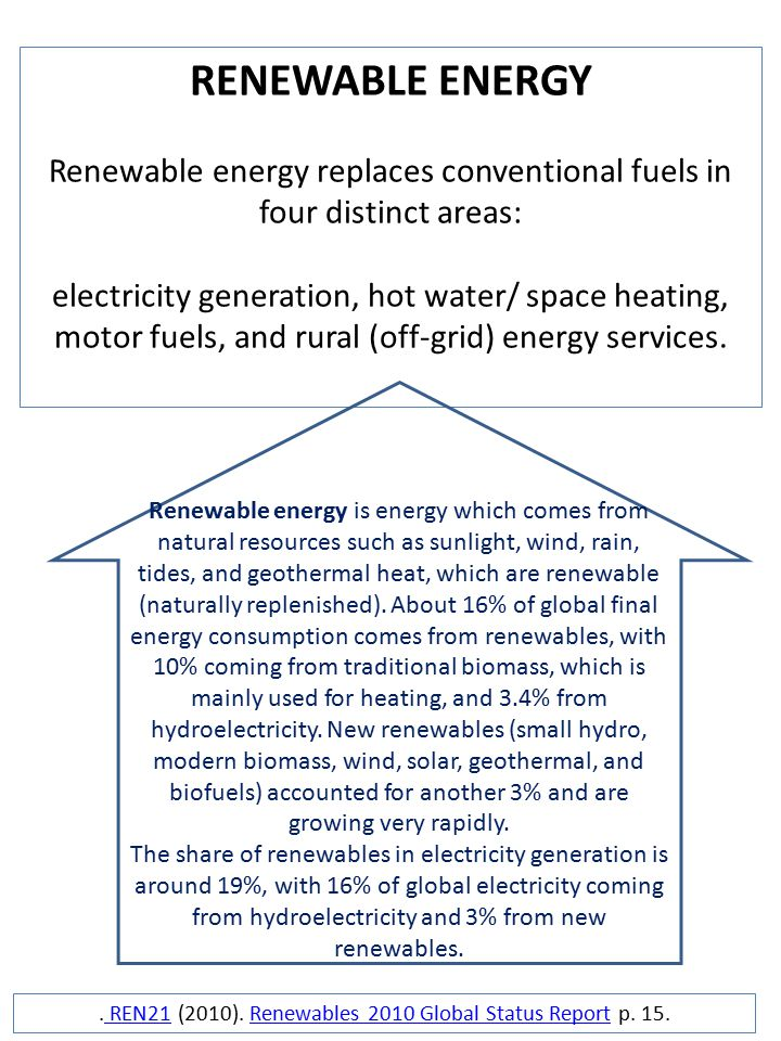 RENEWABLE ENERGY Renewable energy replaces conventional fuels in four distinct areas: