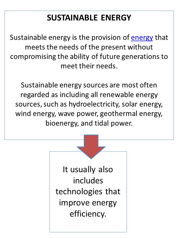 It usually also includes technologies that improve energy efficiency.