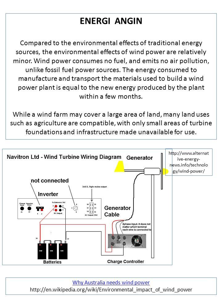 Why Australia needs wind power