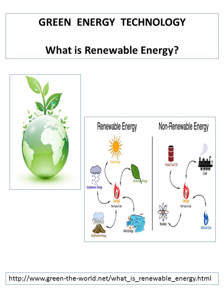 GREEN ENERGY TECHNOLOGY What is Renewable Energy