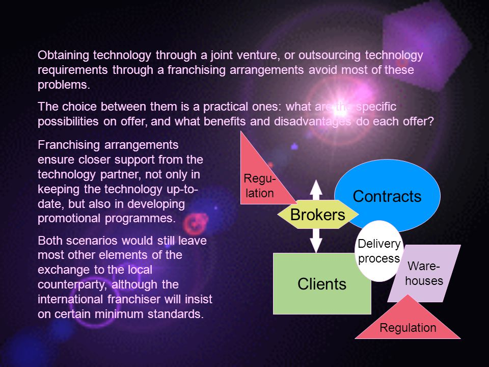 Contracts Brokers Clients