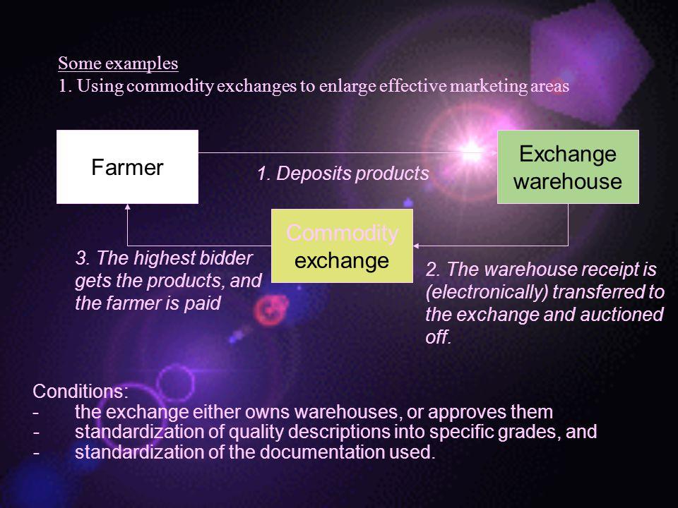 Exchange Farmer warehouse Commodity exchange