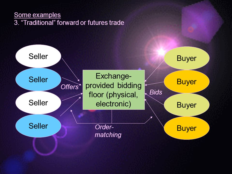 Exchange-provided bidding floor (physical, electronic)