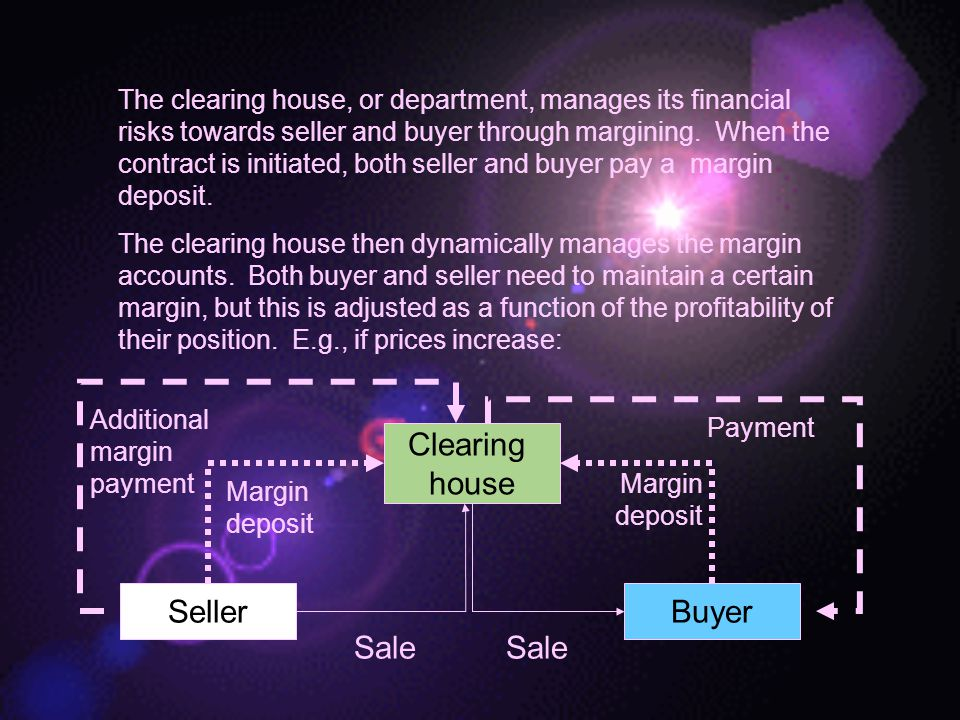 Clearing house Seller Buyer Sale Sale