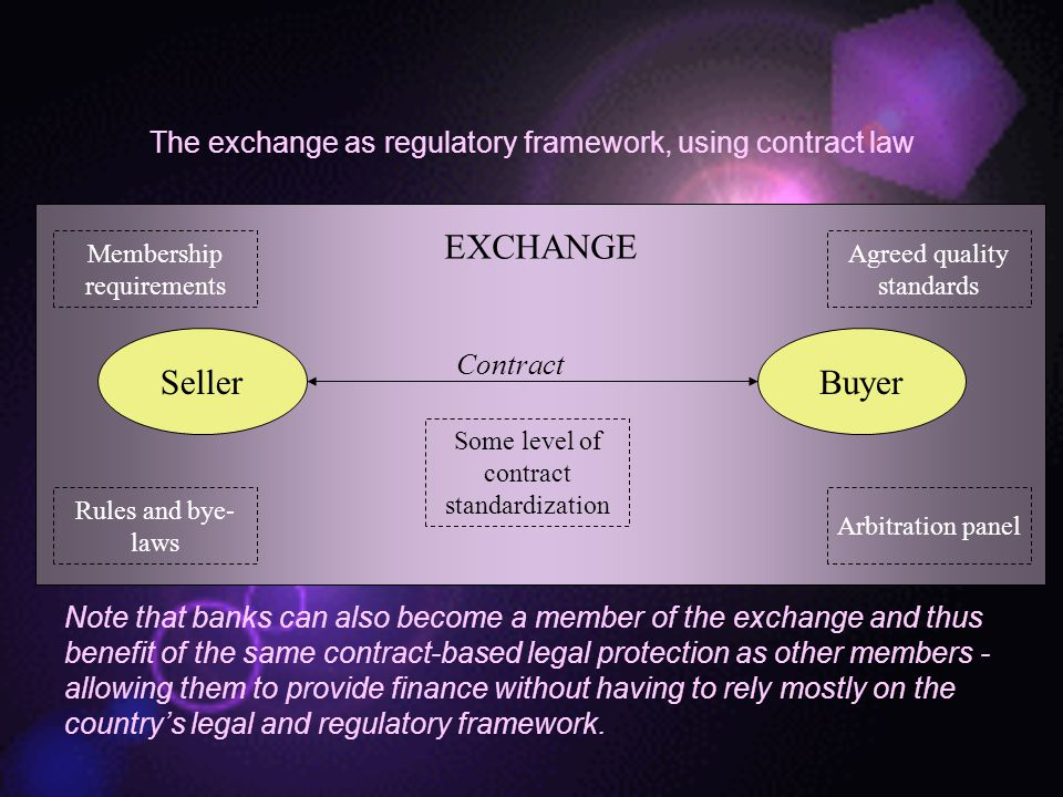 The exchange as regulatory framework, using contract law