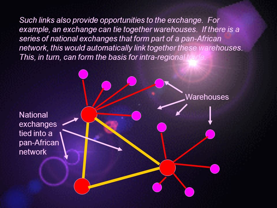 Such links also provide opportunities to the exchange