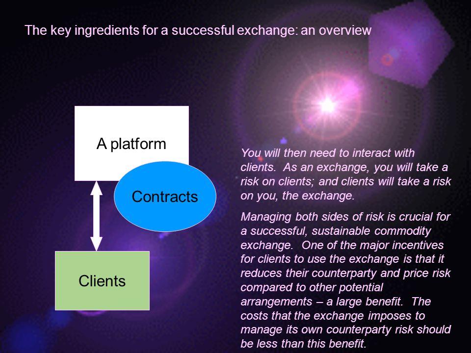A platform Contracts Clients